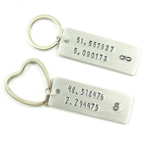 Sleutelhanger met coordinaten - rechthoek-9862